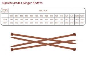 Aiguilles à tricoter Ginger _ KnitPro